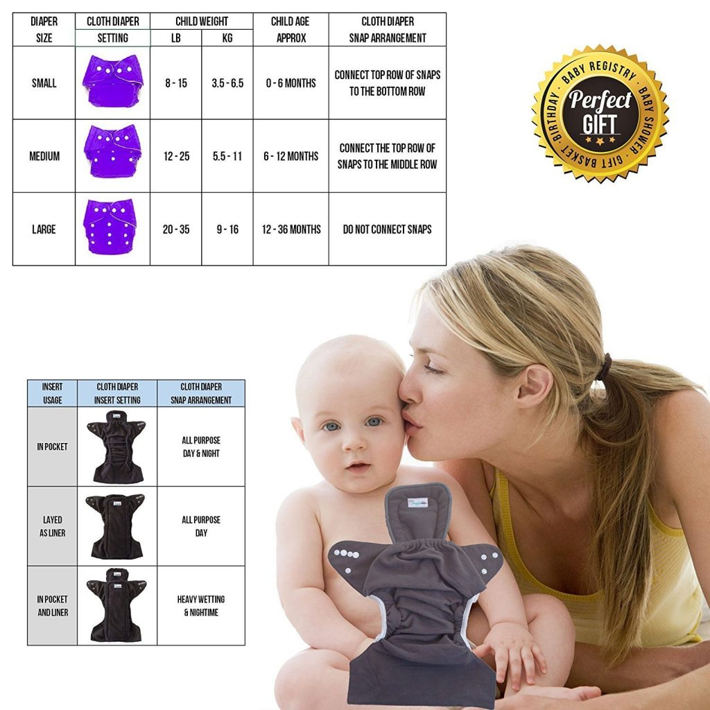 Moomoobaby sizing guide